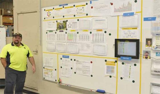 mini business team visual board